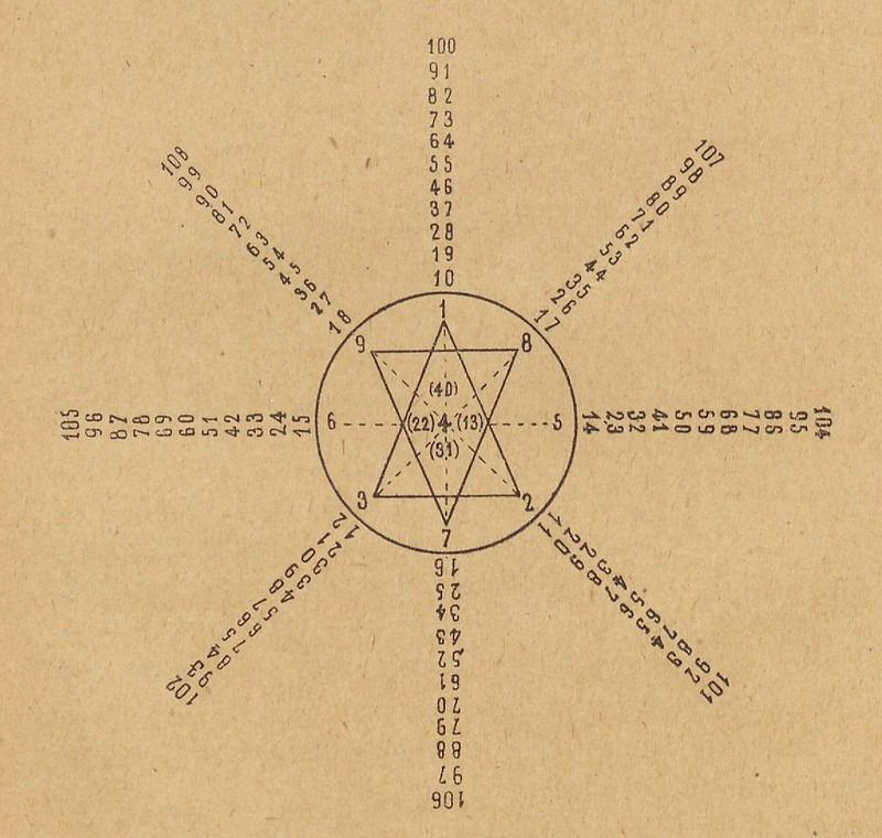 Poemas matemáticos